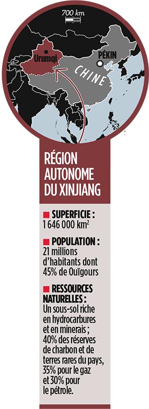 chiffres-xinjiang