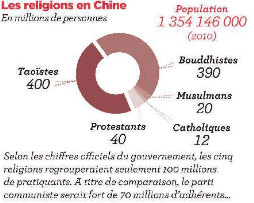 religions-en-chine